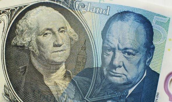 عقب گرد دلار در برابر پوند